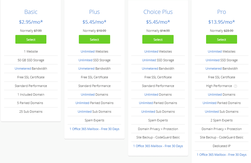 bluehost hosting plans and prices